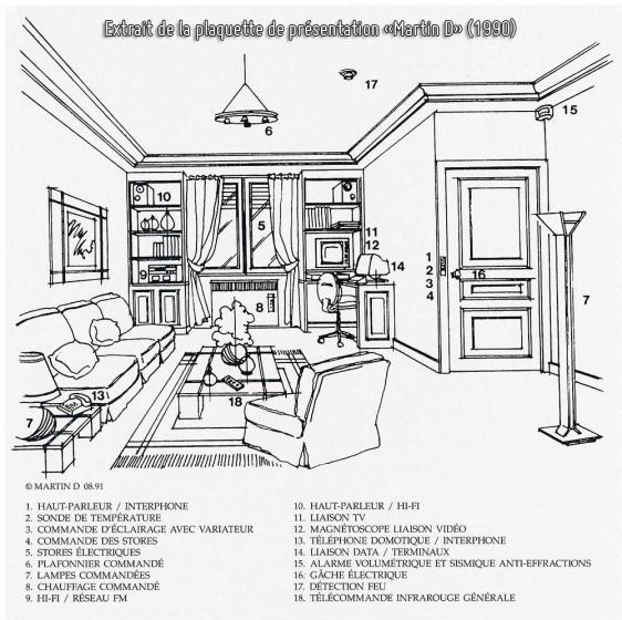 140930-Domotique-1990
